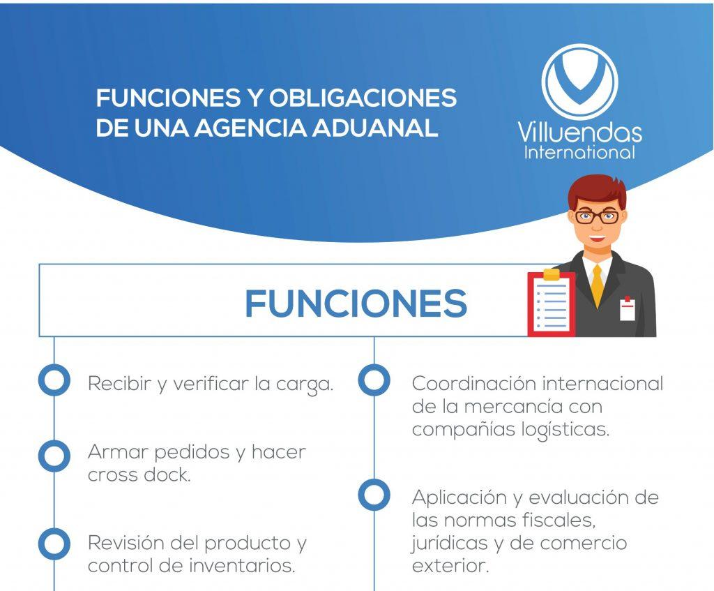 infografia-villuendas-p1